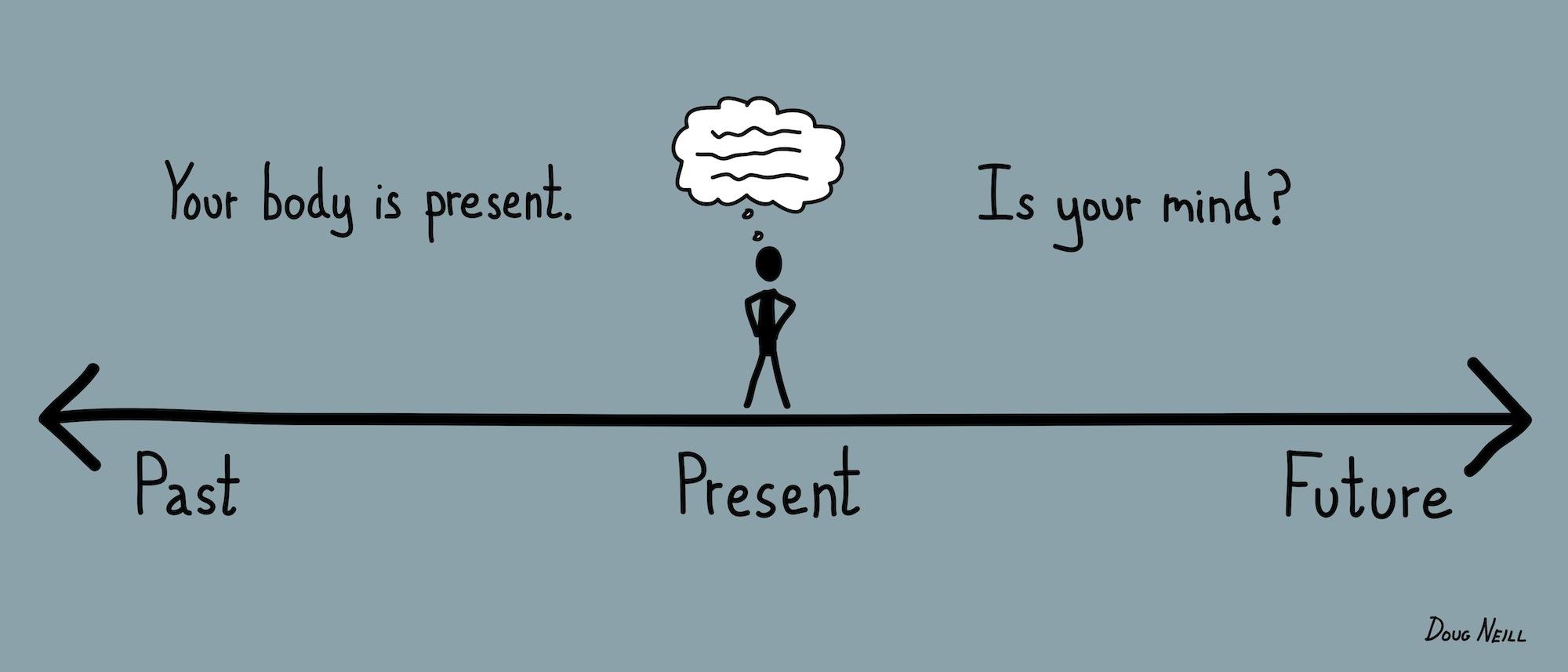 Mindfulness (1)